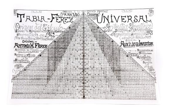 Calculadora en español Tabla FÉREZ Universal multiplicación