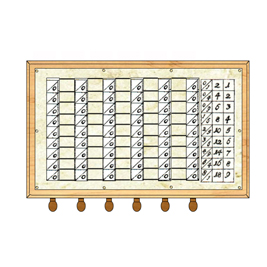 Calculadora Schott
