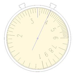 Regla cálculo circular