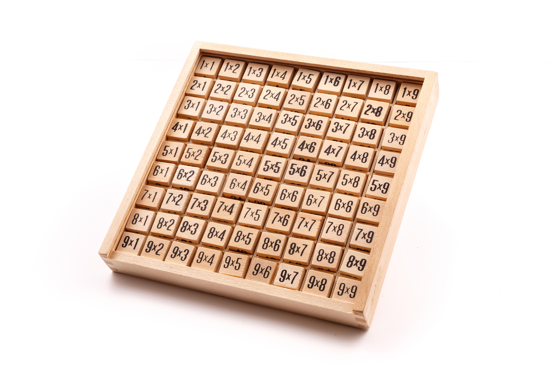 Calculadora Educativa Table De Multiplication Museo De La