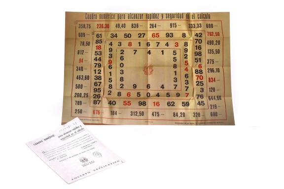 Calculadora educativa cuadro numérico de GONZÁLEZ MOLINA